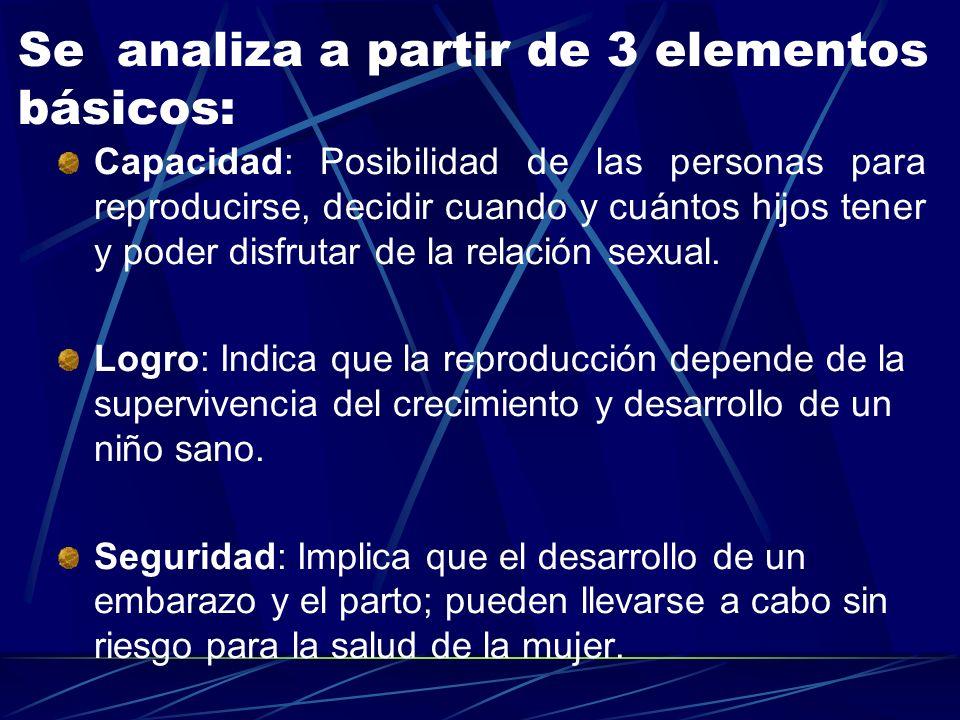 Se analiza a partir de 3 elementos básicos: Capacidad: Posibilidad de las personas para reproducirse, decidir cuando y cuántos hijos tener y poder disfrutar de la relación sexual.