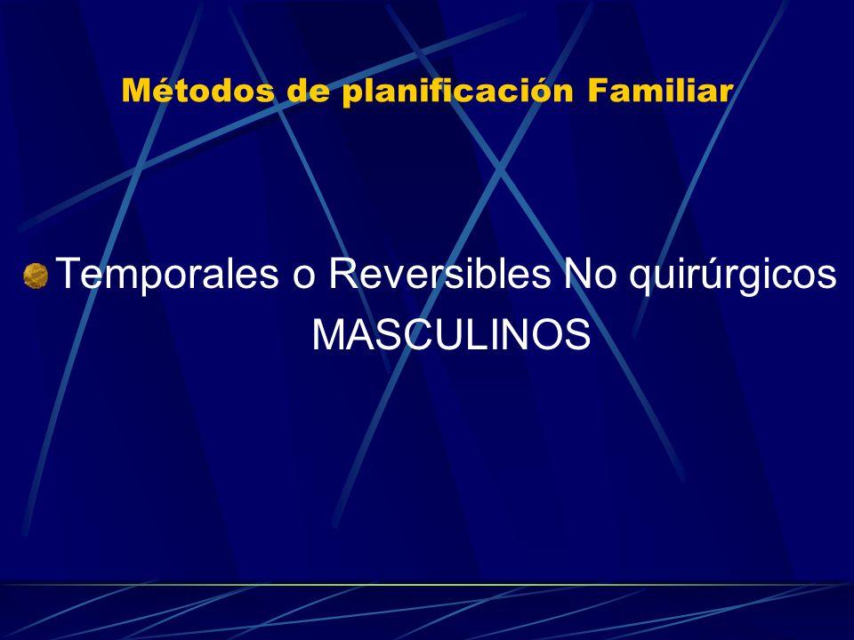 MAC para uso post- aborto MétodoMomento propicio después del aborto PreservativosReinicio de relaciones sexuales Anticonceptivos oralesDe inmediato, p