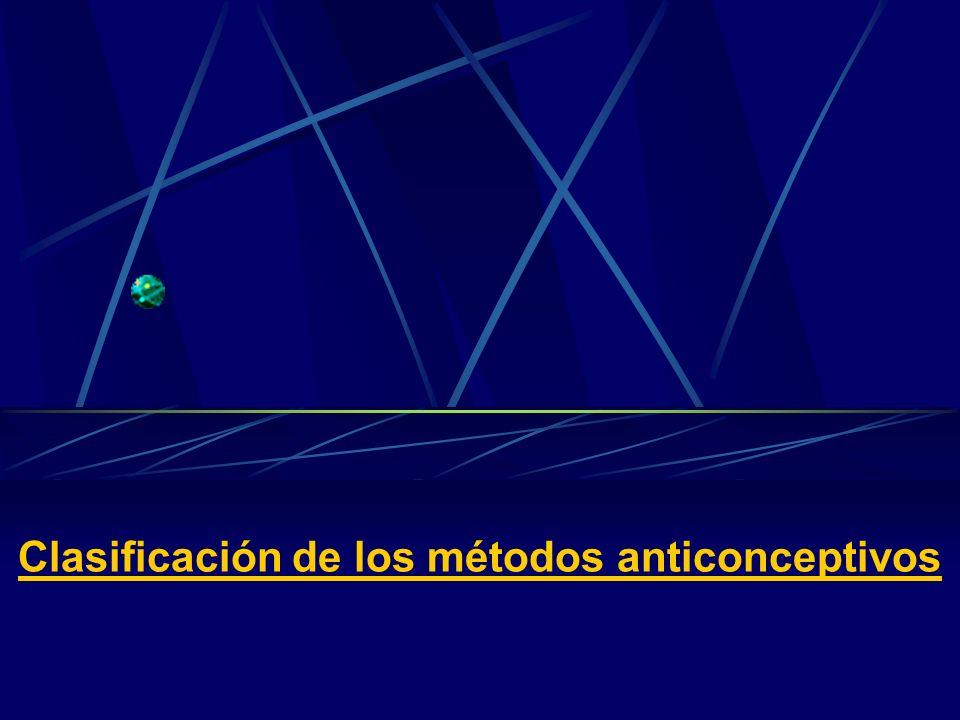 Métodos de planificación Familiar Dispositivos Intrauterinos T de cobres 200 R de Cobre 220 T de Cobre 380A Nova T Mirelle Multiload T de progesterona (Progestasert)
