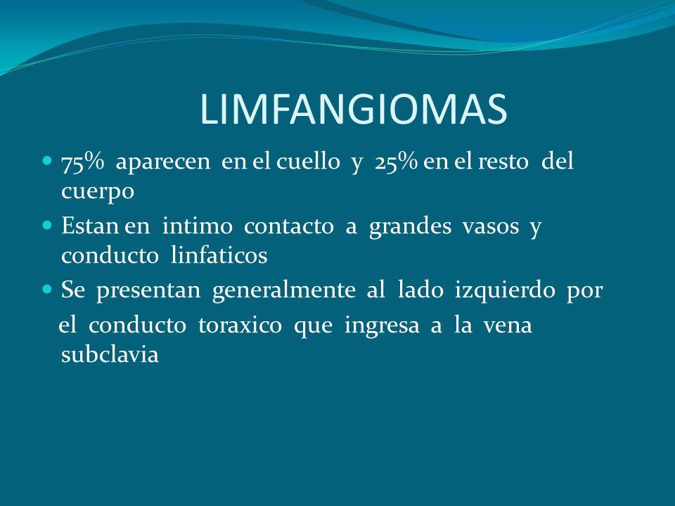LIMFANGIOMAS 75% aparecen en el cuello y 25% en el resto del cuerpo Estan en intimo contacto a grandes vasos y conducto linfaticos Se presentan genera
