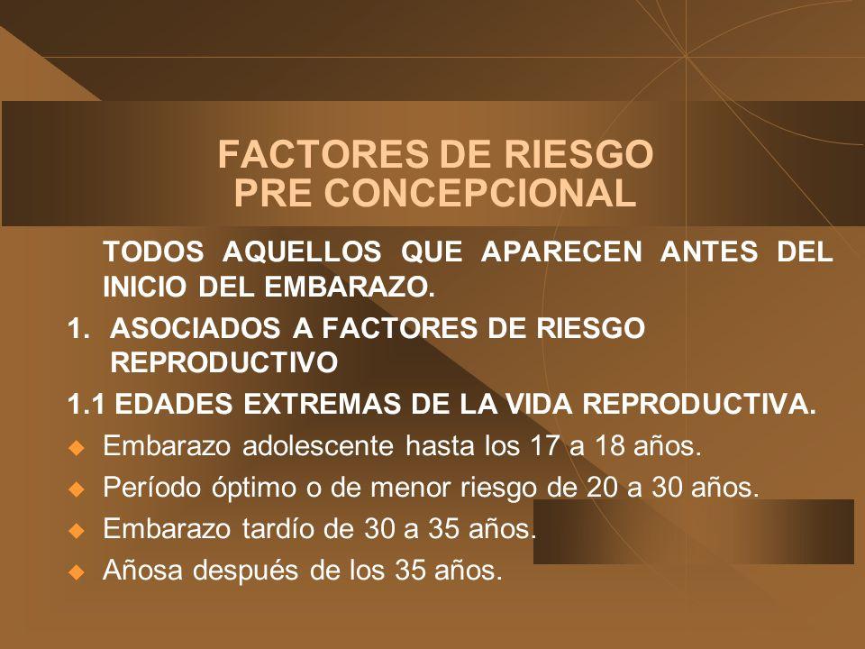 FACTORES DE RIESGO PRE CONCEPCIONAL TODOS AQUELLOS QUE APARECEN ANTES DEL INICIO DEL EMBARAZO. 1. ASOCIADOS A FACTORES DE RIESGO REPRODUCTIVO 1.1 EDAD