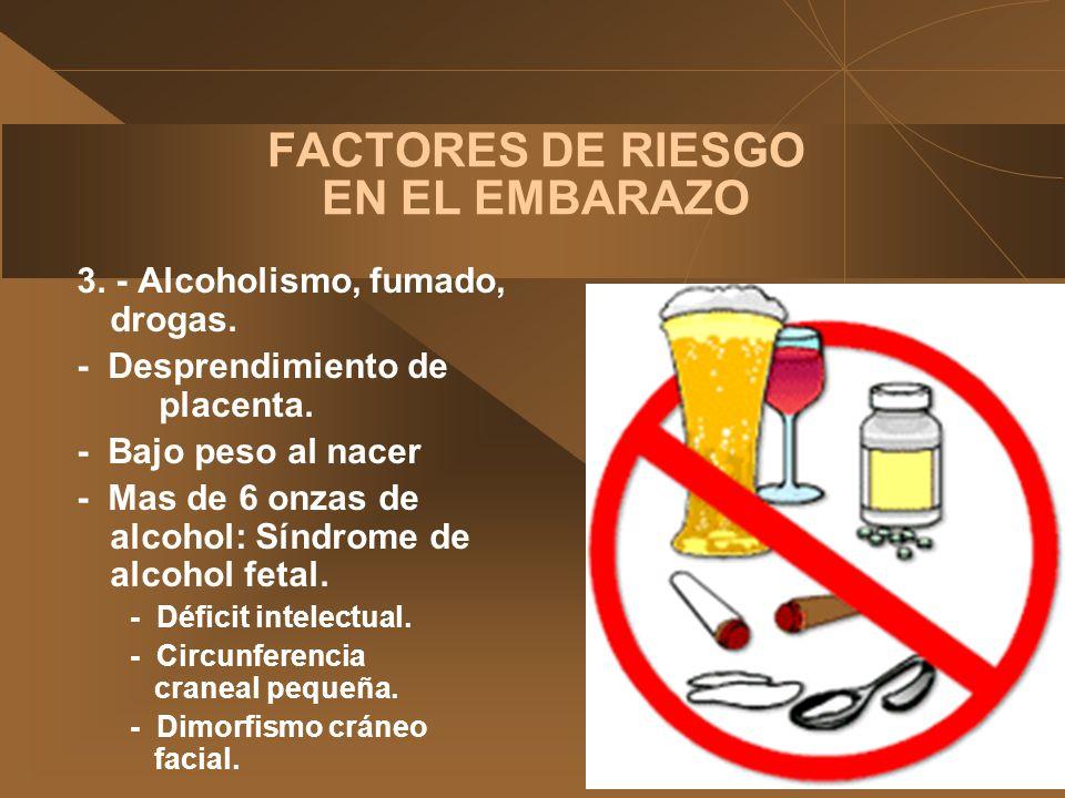 FACTORES DE RIESGO EN EL EMBARAZO 3. - Alcoholismo, fumado, drogas. - Desprendimiento de placenta. - Bajo peso al nacer - Mas de 6 onzas de alcohol: S