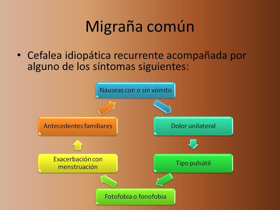 Migraña común Cefalea idiopática recurrente acompañada por alguno de los síntomas siguientes: