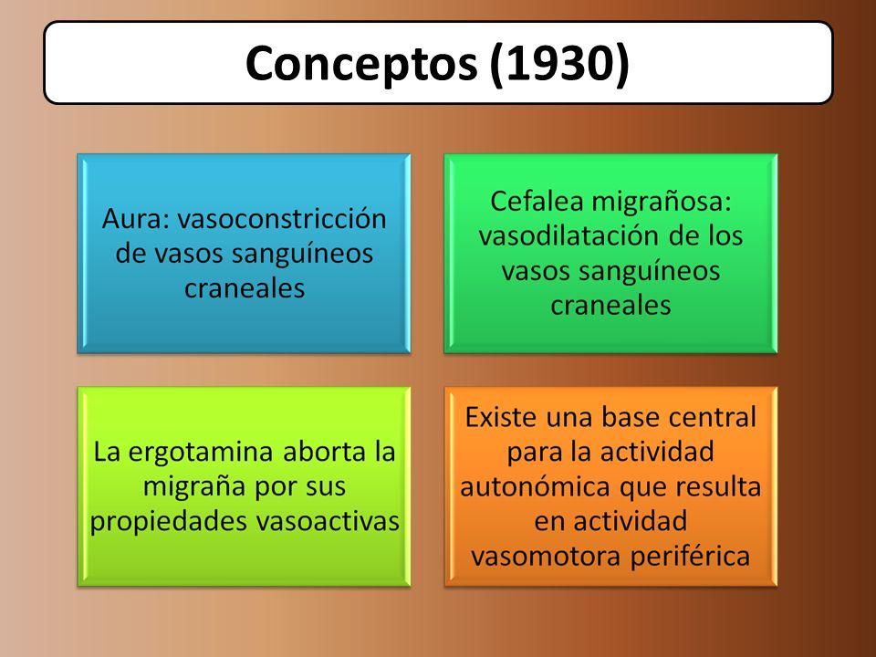 Diagnóstico de la migraña
