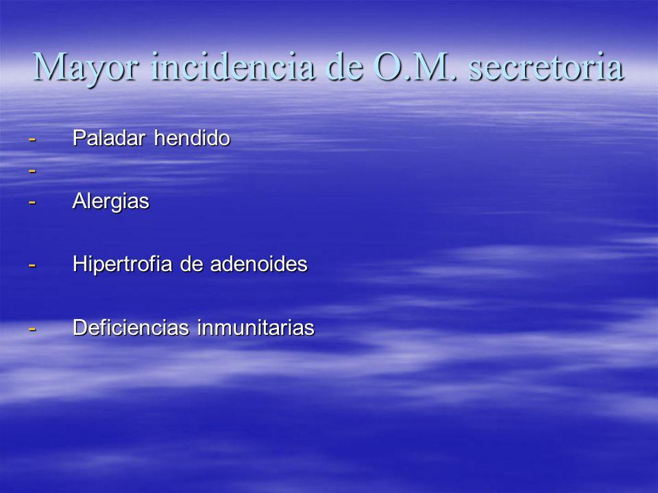 Tratamiento.Antihistaminicos orales. Antihistaminicos orales.