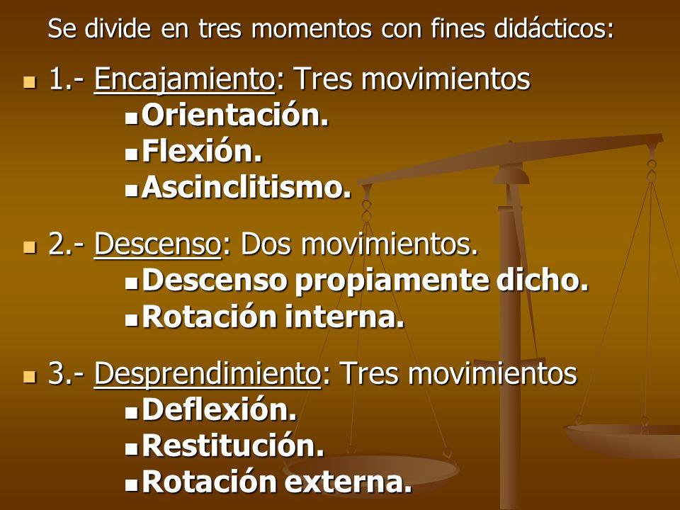 Se divide en tres momentos con fines didácticos: 1.- Encajamiento: Tres movimientos 1.- Encajamiento: Tres movimientos Orientación. Orientación. Flexi