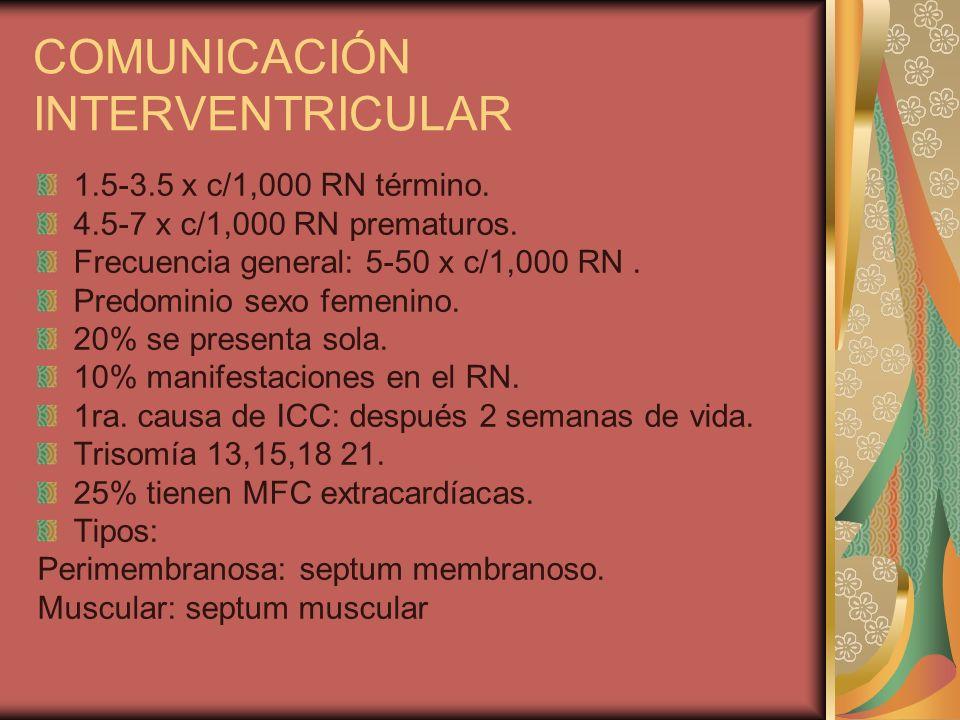 COMUNICACIÓN INTERVENTRICULAR 1.5-3.5 x c/1,000 RN término. 4.5-7 x c/1,000 RN prematuros. Frecuencia general: 5-50 x c/1,000 RN. Predominio sexo feme
