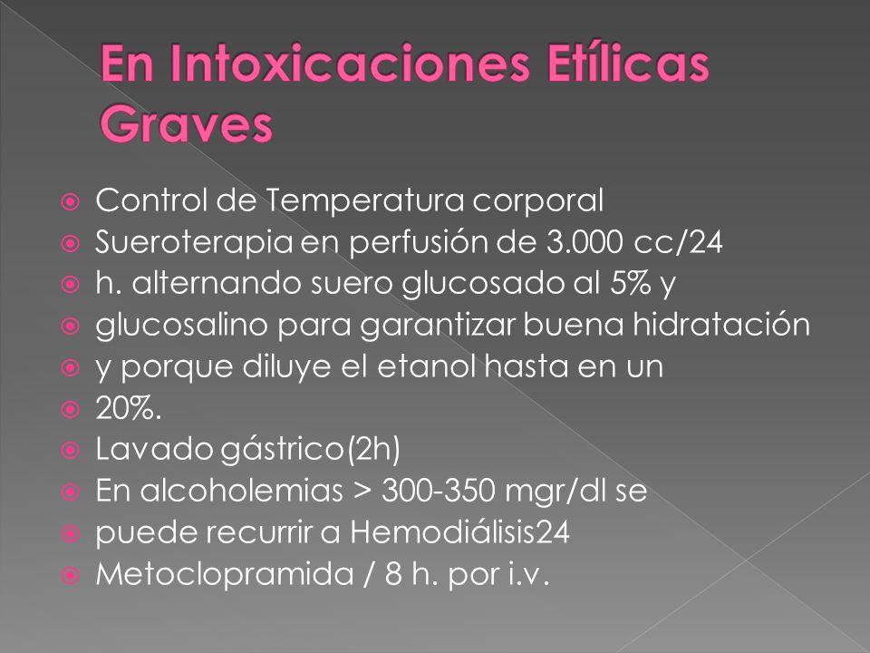 Control de Temperatura corporal Sueroterapia en perfusión de 3.000 cc/24 h. alternando suero glucosado al 5% y glucosalino para garantizar buena hidra