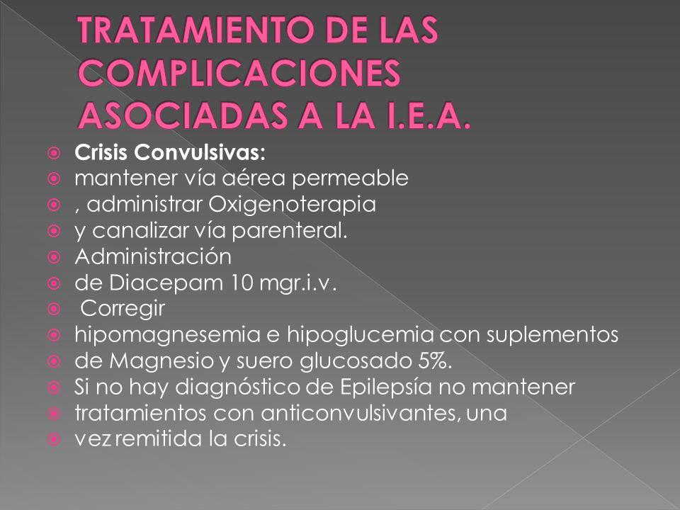 Crisis Convulsivas: mantener vía aérea permeable, administrar Oxigenoterapia y canalizar vía parenteral. Administración de Diacepam 10 mgr.i.v. Correg