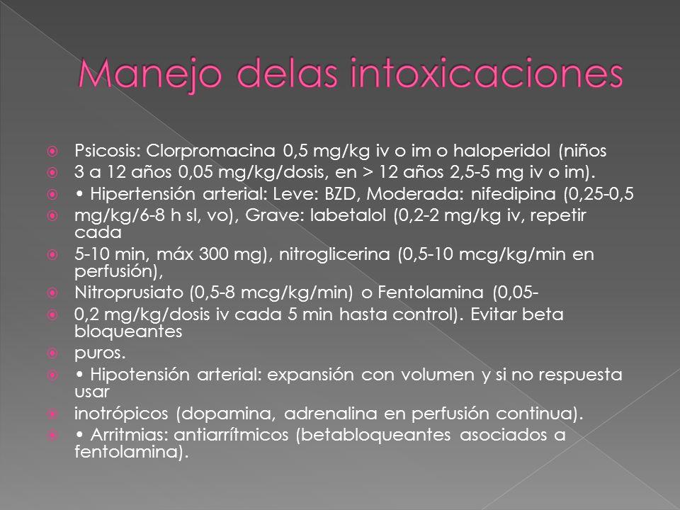 Psicosis: Clorpromacina 0,5 mg/kg iv o im o haloperidol (niños 3 a 12 años 0,05 mg/kg/dosis, en > 12 años 2,5-5 mg iv o im). Hipertensión arterial: Le
