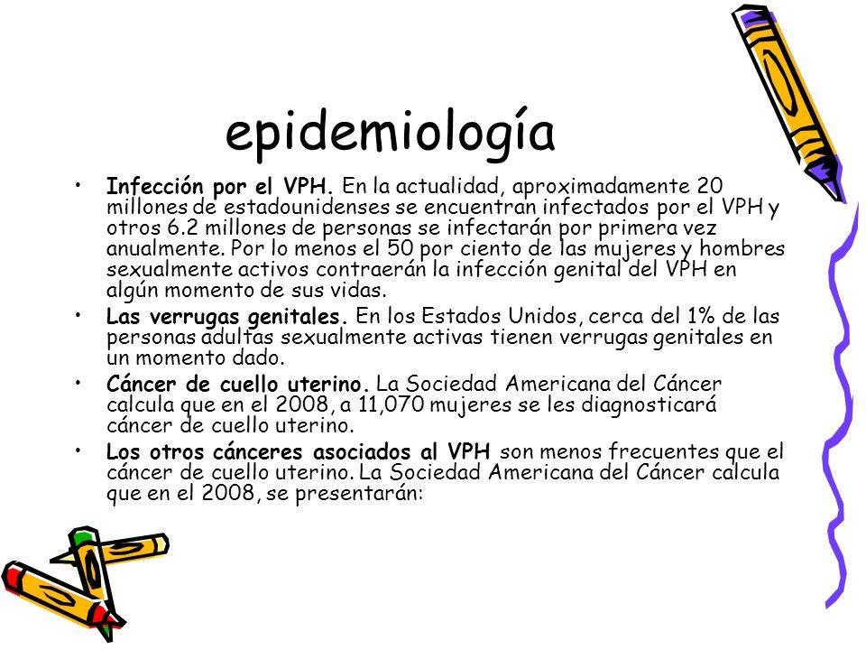 epidemiología Infección por el VPH. En la actualidad, aproximadamente 20 millones de estadounidenses se encuentran infectados por el VPH y otros 6.2 m