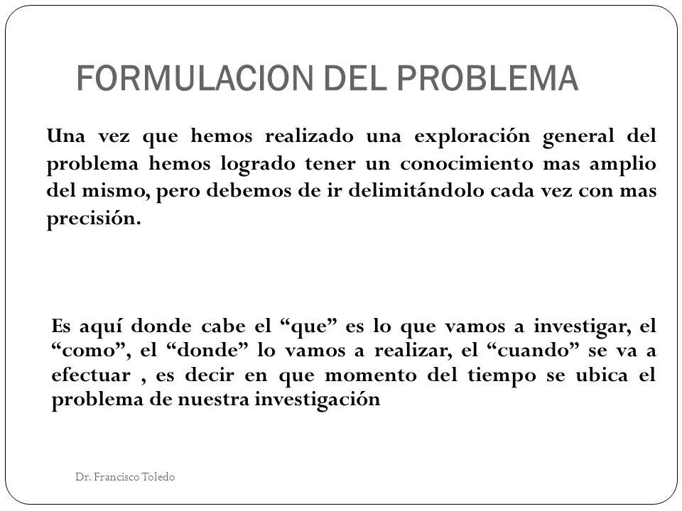 FORMULACION DEL PROBLEMA Dr. Francisco Toledo Una vez que hemos realizado una exploración general del problema hemos logrado tener un conocimiento mas
