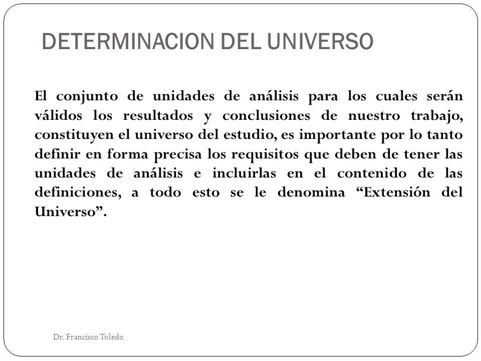 DETERMINACION DEL UNIVERSO Dr. Francisco Toledo El conjunto de unidades de análisis para los cuales serán válidos los resultados y conclusiones de nue