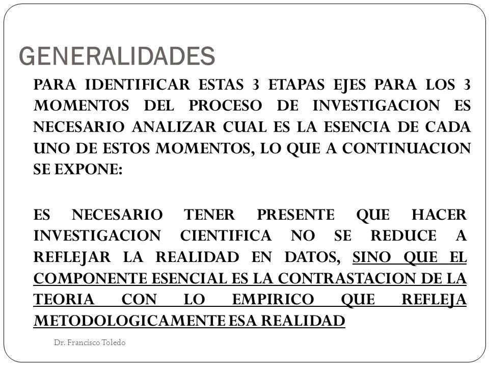 GENERALIDADES Dr. Francisco Toledo PARA IDENTIFICAR ESTAS 3 ETAPAS EJES PARA LOS 3 MOMENTOS DEL PROCESO DE INVESTIGACION ES NECESARIO ANALIZAR CUAL ES