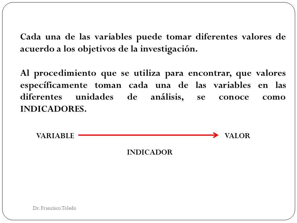Dr. Francisco Toledo Cada una de las variables puede tomar diferentes valores de acuerdo a los objetivos de la investigación. Al procedimiento que se