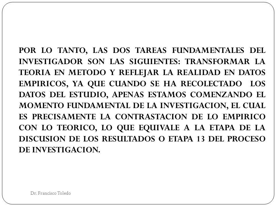Dr. Francisco Toledo POR LO TANTO, LAS DOS TAREAS FUNDAMENTALES DEL INVESTIGADOR SON LAS SIGUIENTES: TRANSFORMAR LA TEORIA EN METODO Y REFLEJAR LA REA