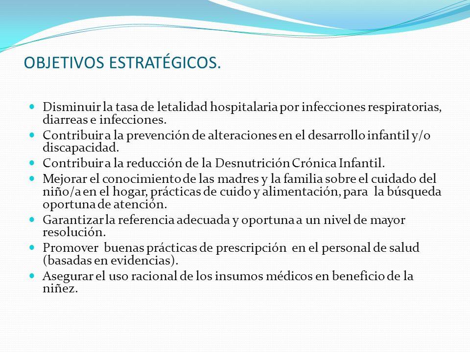 OBJETIVOS ESTRATÉGICOS. Disminuir la tasa de letalidad hospitalaria por infecciones respiratorias, diarreas e infecciones. Contribuir a la prevención