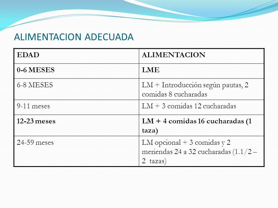 ALIMENTACION ADECUADA EDADALIMENTACION 0-6 MESESLME 6-8 MESESLM + Introducción según pautas, 2 comidas 8 cucharadas 9-11 mesesLM + 3 comidas 12 cuchar