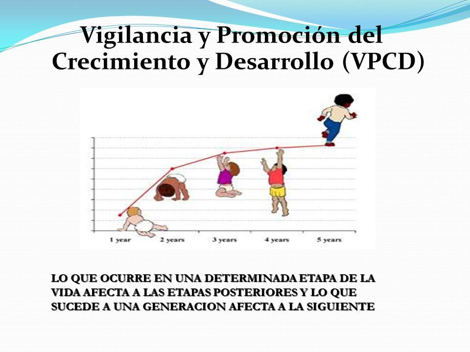 Vigilancia y Promoción del Crecimiento y Desarrollo (VPCD) LO QUE OCURRE EN UNA DETERMINADA ETAPA DE LA VIDA AFECTA A LAS ETAPAS POSTERIORES Y LO QUE