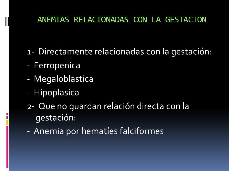 ANEMIAS RELACIONADAS CON LA GESTACION 1- Directamente relacionadas con la gestación: - Ferropenica - Megaloblastica - Hipoplasica 2- Que no guardan re