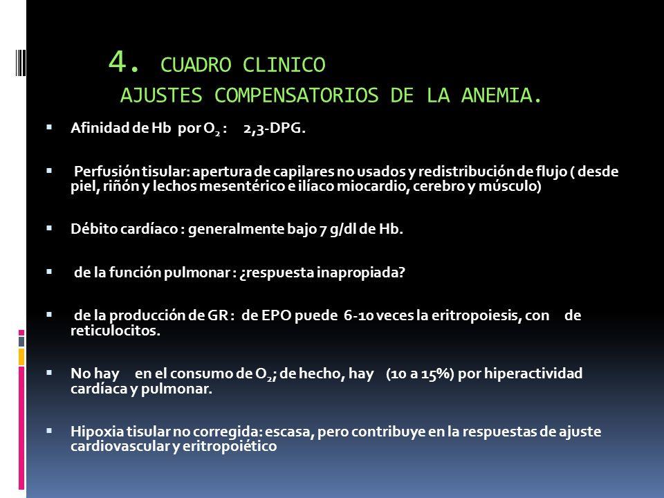 4. CUADRO CLINICO AJUSTES COMPENSATORIOS DE LA ANEMIA. Afinidad de Hb por O 2 : 2,3-DPG. Perfusión tisular: apertura de capilares no usados y redistri