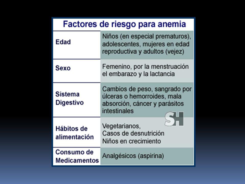 ANEMIA HEMOLITICAS Hereditarias y Adquiridas.A. Hereditarias : - Defectos de membrana.