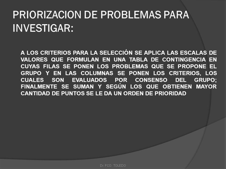 PRIORIZACION DE PROBLEMAS PARA INVESTIGAR: A LOS CRITERIOS PARA LA SELECCIÓN SE APLICA LAS ESCALAS DE VALORES QUE FORMULAN EN UNA TABLA DE CONTINGENCIA EN CUYAS FILAS SE PONEN LOS PROBLEMAS QUE SE PROPONE EL GRUPO Y EN LAS COLUMNAS SE PONEN LOS CRITERIOS, LOS CUALES SON EVALUADOS POR CONSENSO DEL GRUPO; FINALMENTE SE SUMAN Y SEGÚN LOS QUE OBTIENEN MAYOR CANTIDAD DE PUNTOS SE LE DA UN ORDEN DE PRIORIDAD Dr.