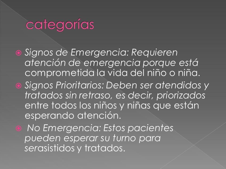 Signos de Emergencia: Requieren atención de emergencia porque está comprometida la vida del niño o niña. Signos Prioritarios: Deben ser atendidos y tr