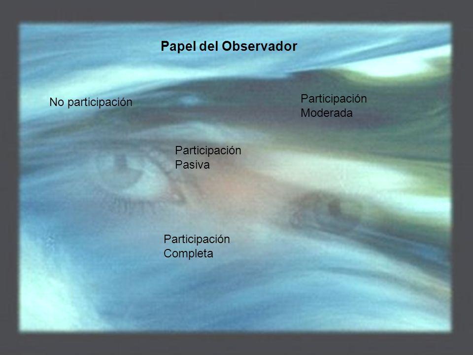 Papel del Observador No participación Participación Pasiva Participación Moderada Participación Completa