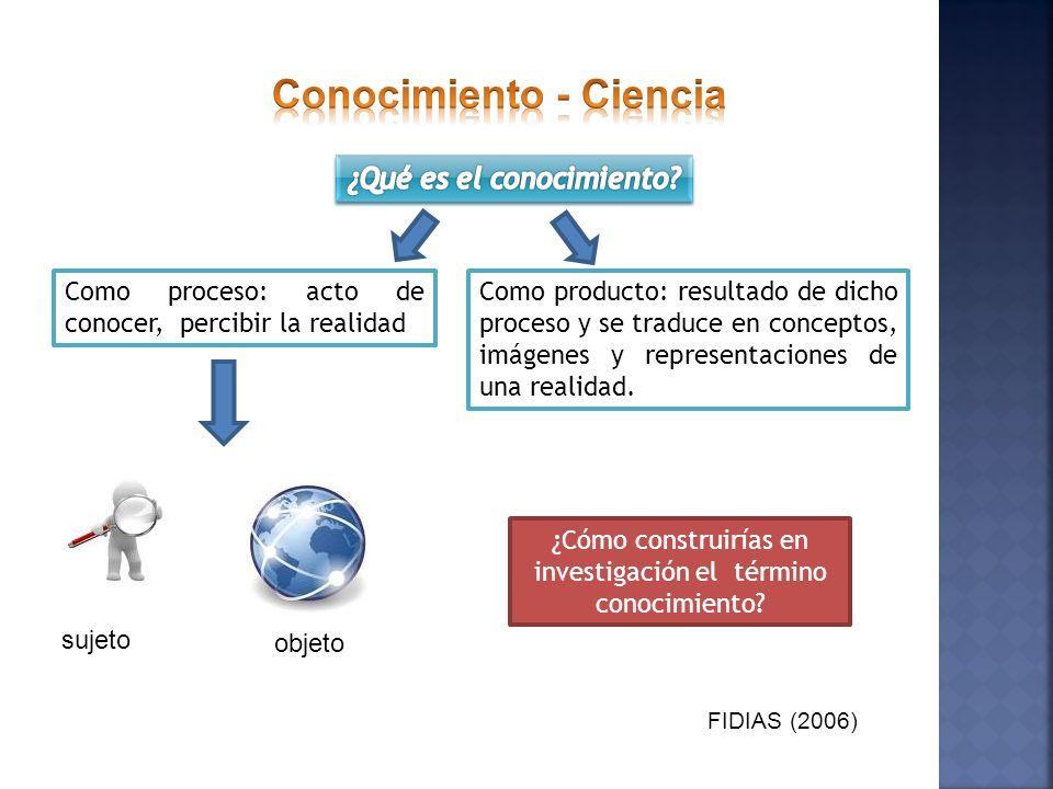 Como proceso: acto de conocer, percibir la realidad Como producto: resultado de dicho proceso y se traduce en conceptos, imágenes y representaciones d