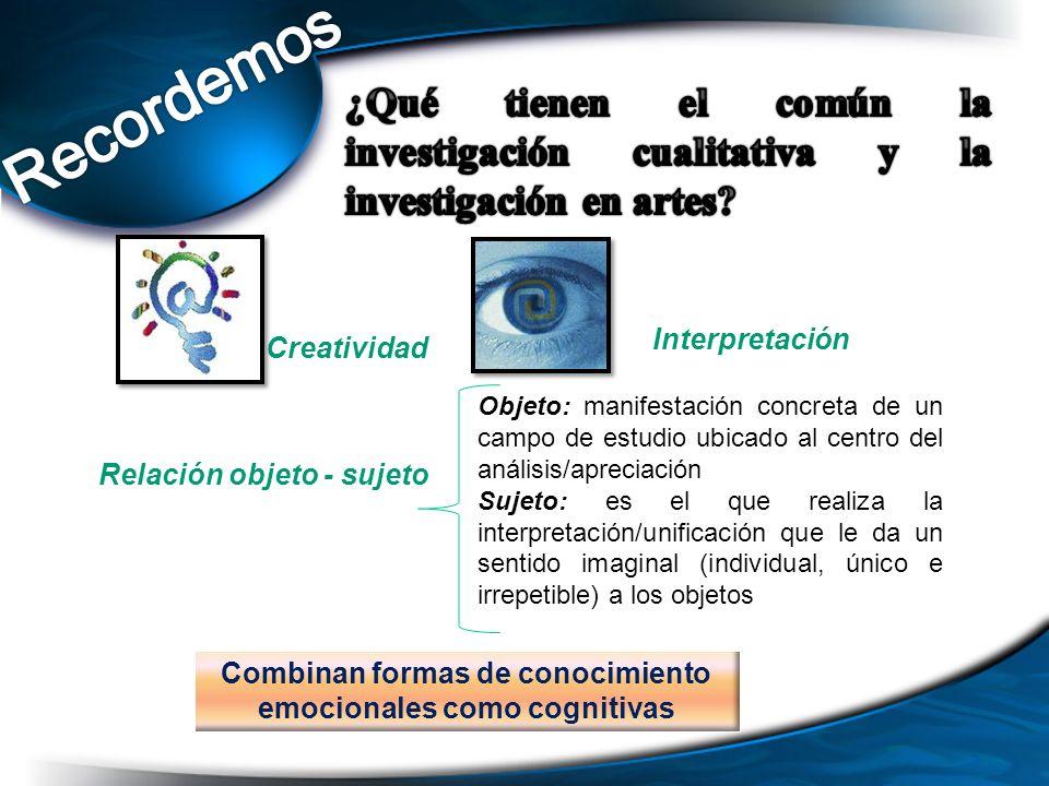 Creatividad Interpretación Relación objeto - sujeto Combinan formas de conocimiento emocionales como cognitivas Objeto: manifestación concreta de un c