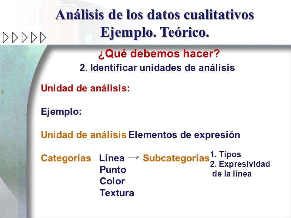 Análisis de los datos cualitativos Ejemplo. Teórico. ¿Qué debemos hacer? 2. Identificar unidades de análisis Unidad de análisis: Ejemplo: Unidad de an