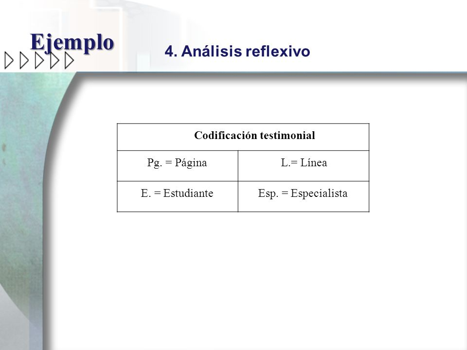 Codificación testimonial Pg. = PáginaL.= Línea E. = EstudianteEsp. = Especialista Ejemplo 4. Análisis reflexivo