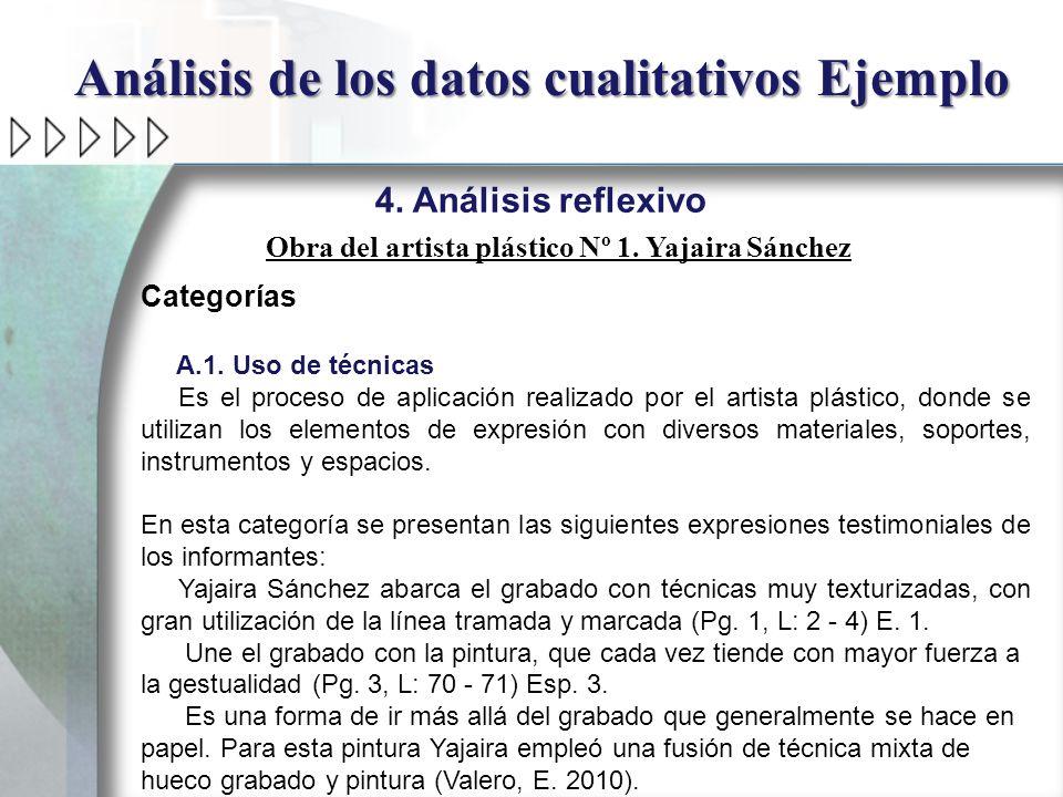 Análisis de los datos cualitativos Ejemplo 4. Análisis reflexivo Obra del artista plástico Nº 1. Yajaira Sánchez Categorías A.1. Uso de técnicas Es el