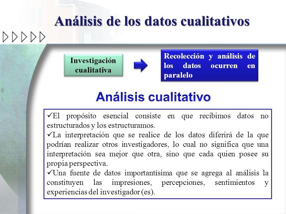 Análisis de los datos cualitativos Recolección y análisis de los datos ocurren en paralelo Investigación cualitativa El propósito esencial consiste en