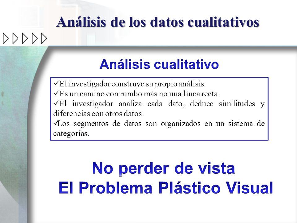 Análisis de los datos cualitativos El investigador construye su propio análisis. Es un camino con rumbo más no una línea recta. El investigador analiz