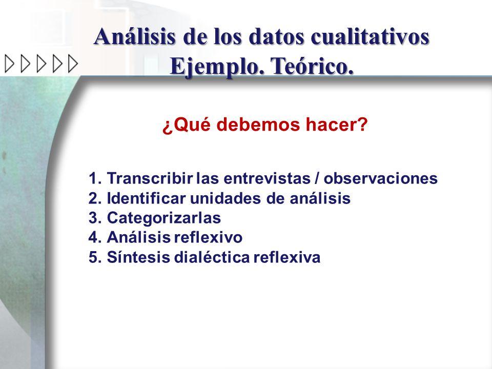 Análisis de los datos cualitativos Ejemplo. Teórico. ¿Qué debemos hacer? 1.Transcribir las entrevistas / observaciones 2.Identificar unidades de análi
