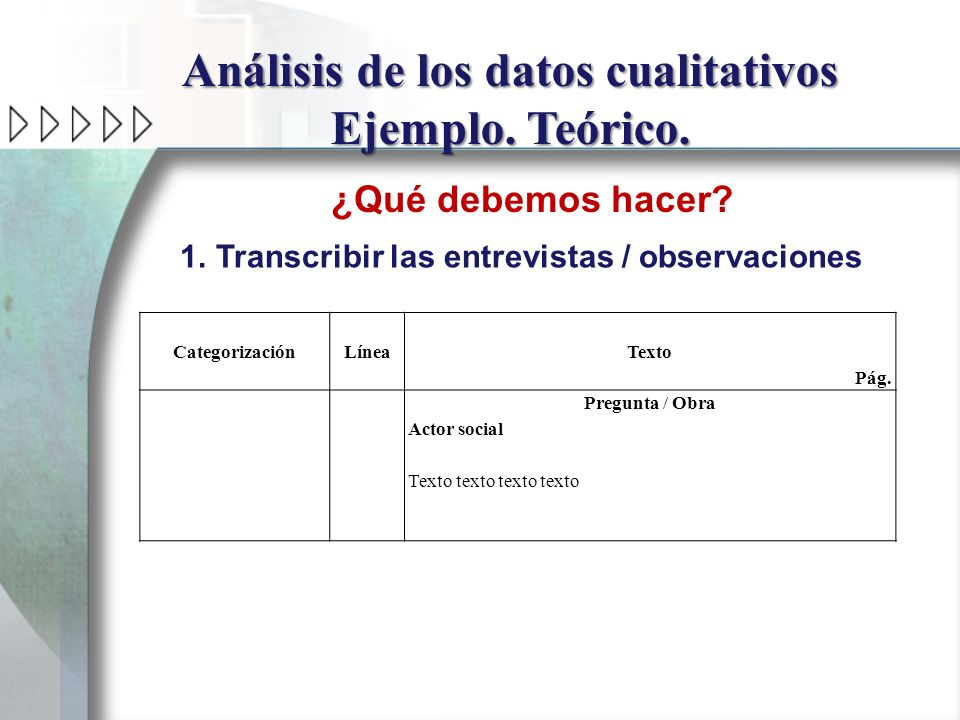 Análisis de los datos cualitativos Ejemplo. Teórico. ¿Qué debemos hacer? 1.Transcribir las entrevistas / observaciones Categorización LíneaTexto Pág.