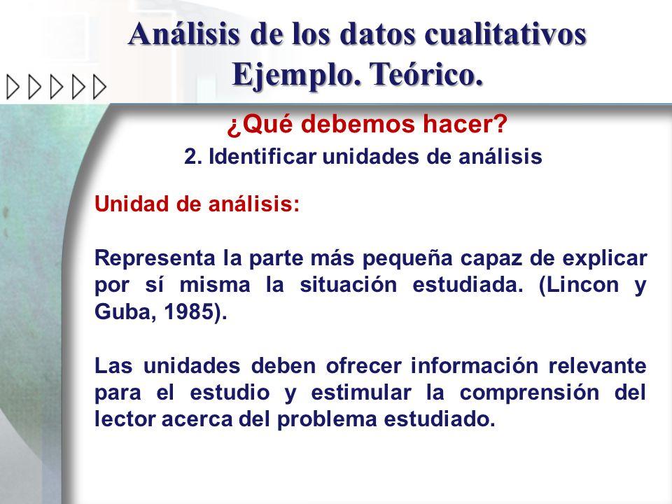 Análisis de los datos cualitativos Ejemplo. Teórico. ¿Qué debemos hacer? 2. Identificar unidades de análisis Unidad de análisis: Representa la parte m