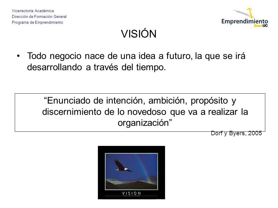 Vicerrectoría Académica Dirección de Formación General Programa de Emprendimiento VISIÓN Posee cuatro características (según Dorf y Byres, Technolgy Ventures: From Idea to Enterprise, McGraw Hill, Boston, 2005).