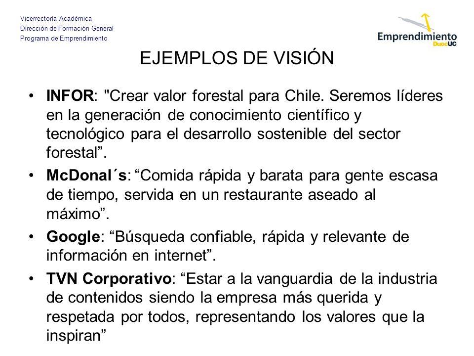 Vicerrectoría Académica Dirección de Formación General Programa de Emprendimiento MISIÓN Por su parte, la Misión es la razón de ser de la empresa; es el propósito, razón o motivo por el cual la organización existe.