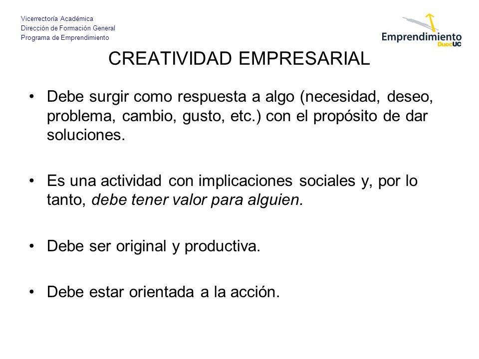 Vicerrectoría Académica Dirección de Formación General Programa de Emprendimiento CREATIVIDAD EMPRESARIAL Debe surgir como respuesta a algo (necesidad