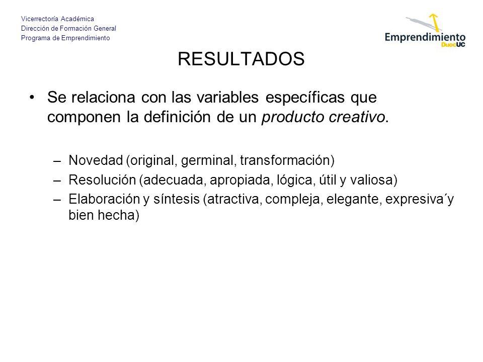 Vicerrectoría Académica Dirección de Formación General Programa de Emprendimiento RESULTADOS Se relaciona con las variables específicas que componen l