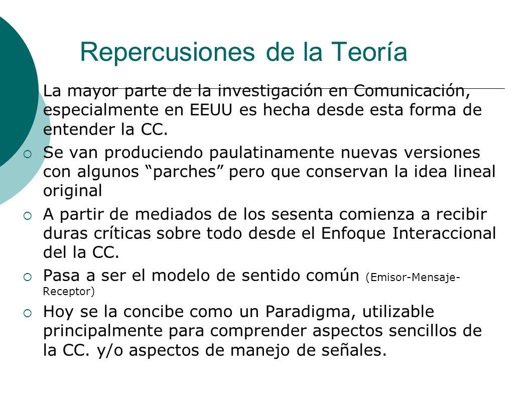 Repercusiones de la Teoría La mayor parte de la investigación en Comunicación, especialmente en EEUU es hecha desde esta forma de entender la CC. Se v