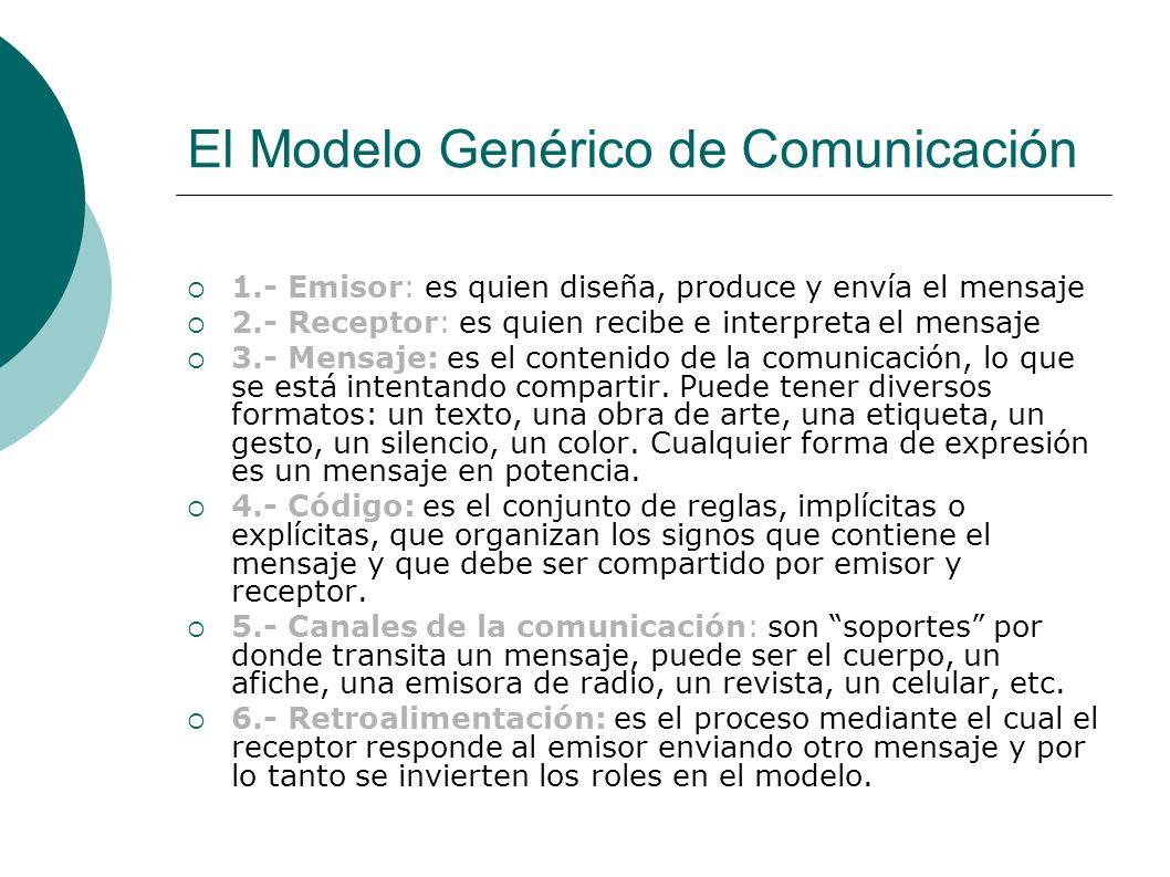 El Modelo Genérico de Comunicación 1.- Emisor: es quien diseña, produce y envía el mensaje 2.- Receptor: es quien recibe e interpreta el mensaje 3.- M