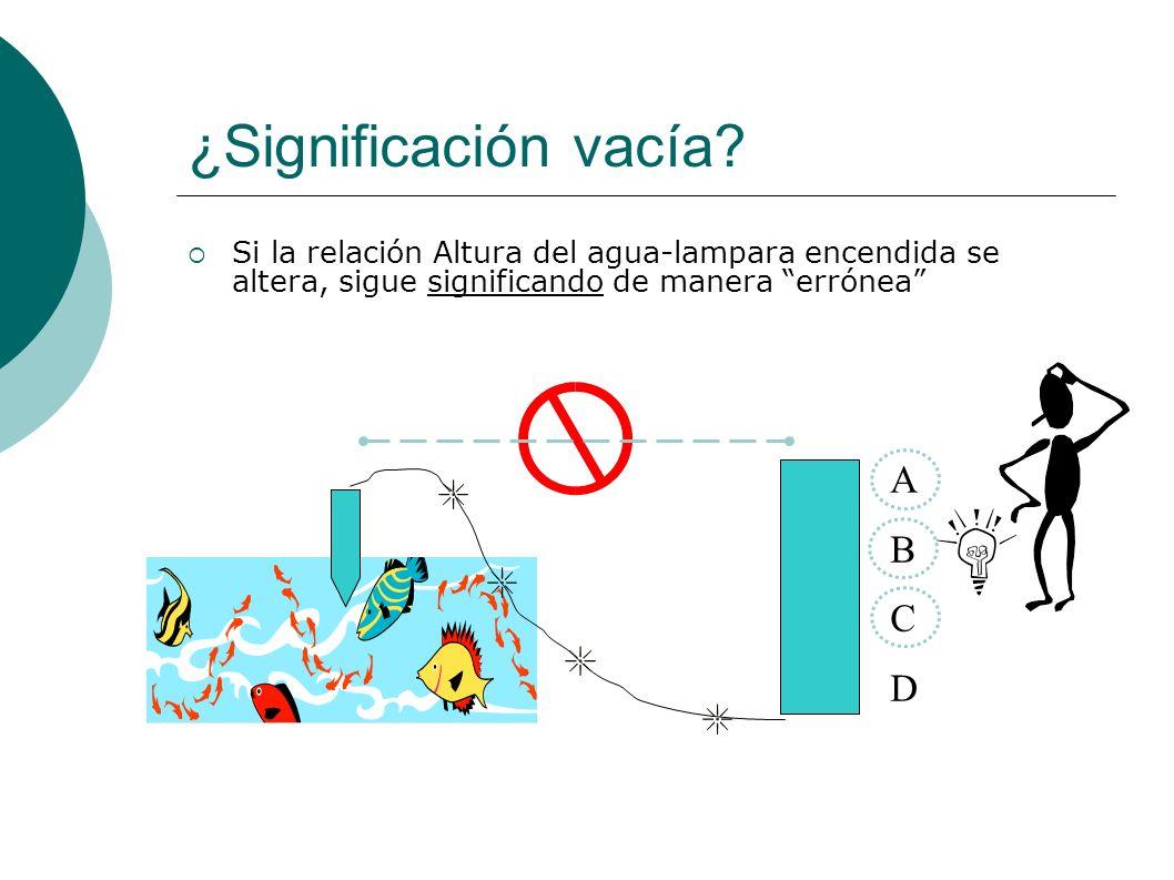 ¿Significación vacía? Si la relación Altura del agua-lampara encendida se altera, sigue significando de manera errónea ABCDABCD