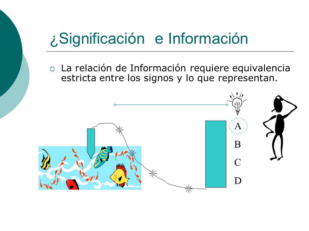 ¿Significación e Información La relación de Información requiere equivalencia estricta entre los signos y lo que representan. ABCDABCD