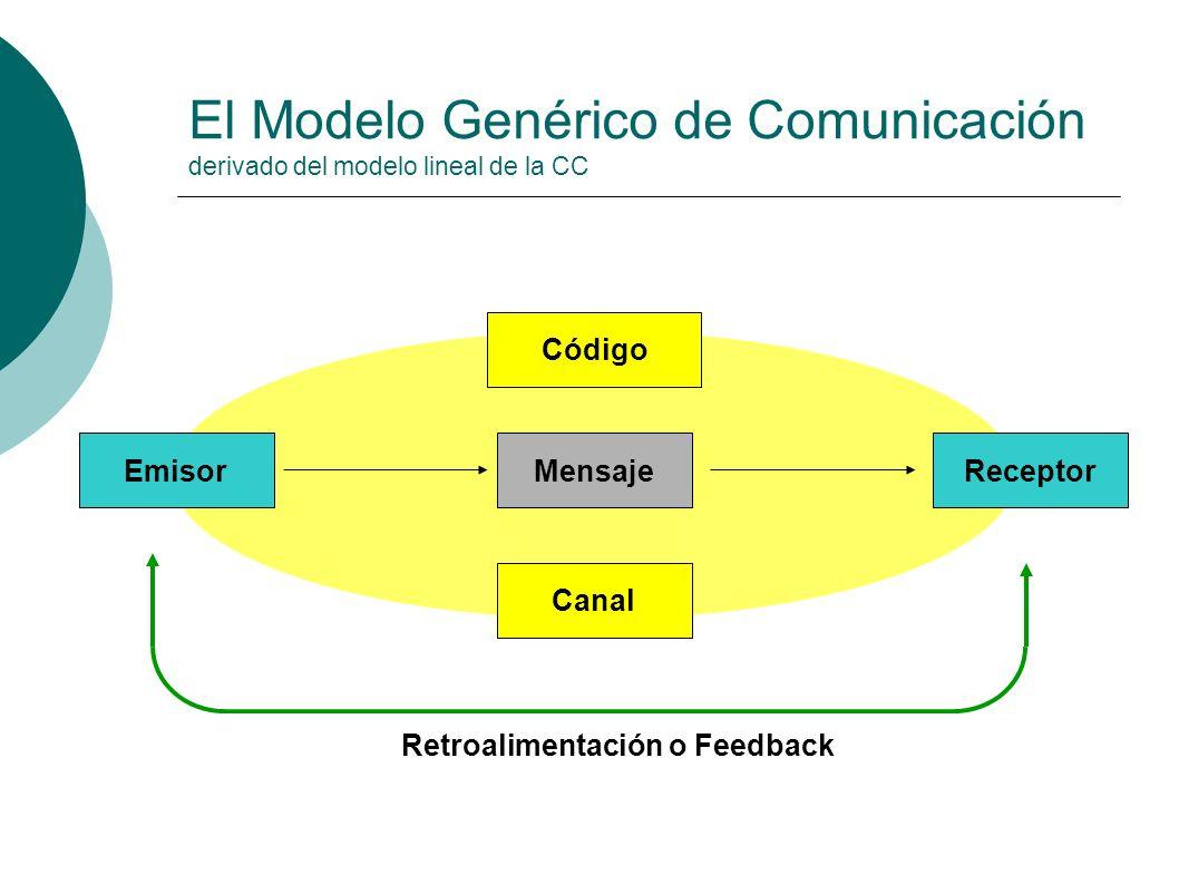 ¿Significación e Información La relación de Información requiere equivalencia estricta entre los signos y lo que representan.