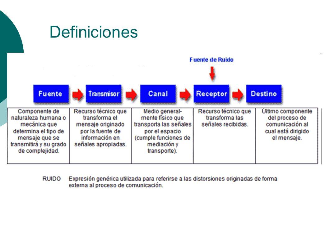 Niveles de Análisis Contenido/Semántico Señal/Técnico Resultado/Efectividad