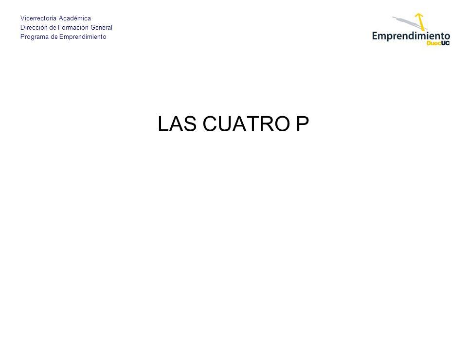 Vicerrectoría Académica Dirección de Formación General Programa de Emprendimiento LAS CUATRO P